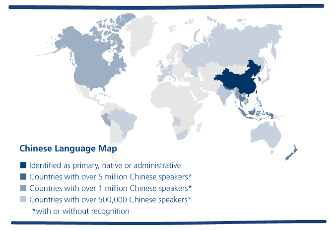 chinese Language Translation Services
