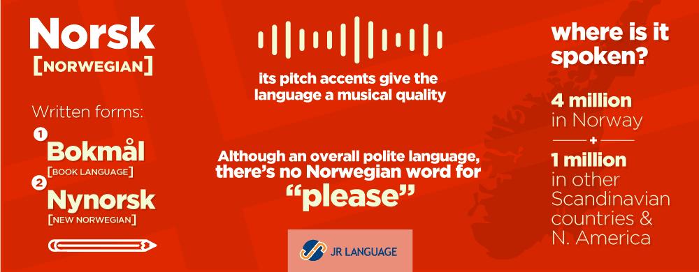 Servicios de traducción al noruego
